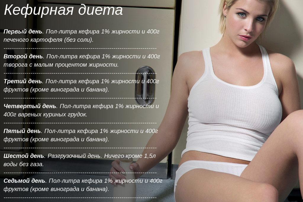 KEFIRNAY-DIETA-DLY-POKUDENIY.jpg