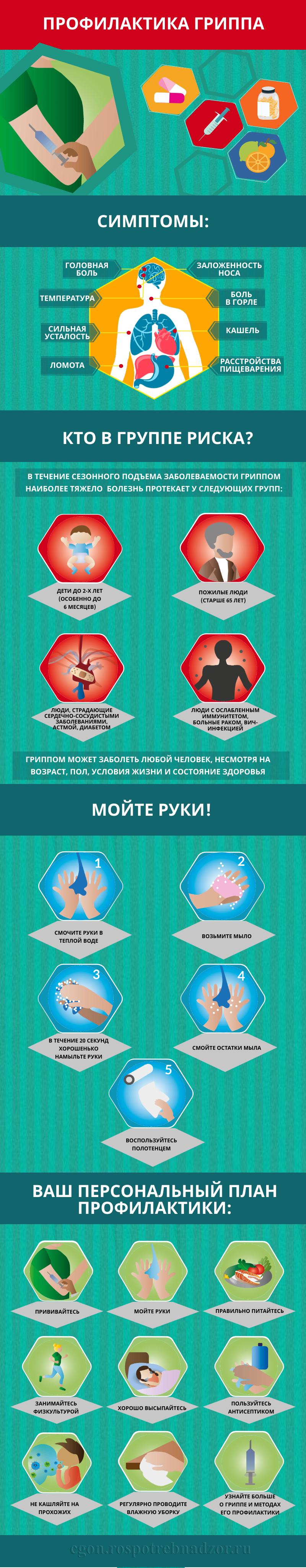 PROFILAKTIKA-GRIPPA.png
